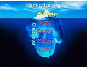 Changing Identity   Mid Atlantic Strategic Services